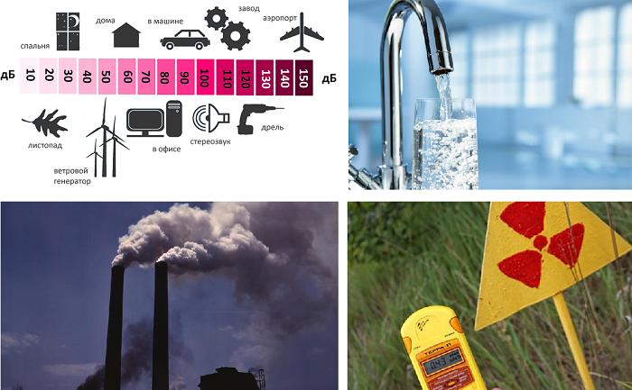 мониторинг состояния воды, воздуха, уровней шума и радиации