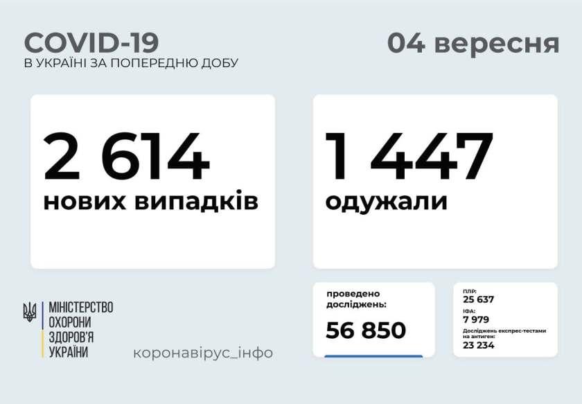 ковид - 4.09